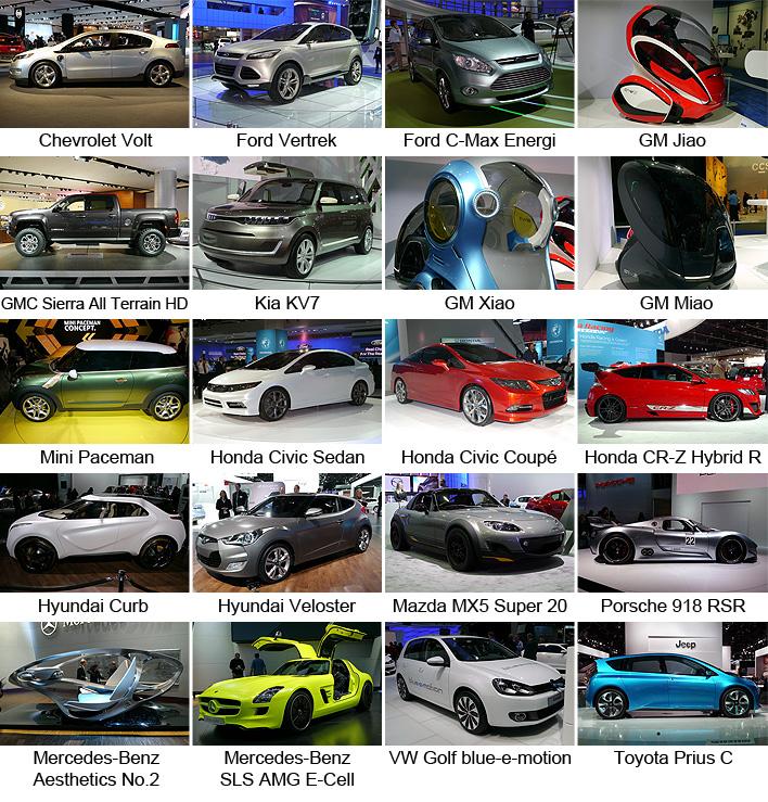 Detroit Motor Show 2011 - Concept Cars